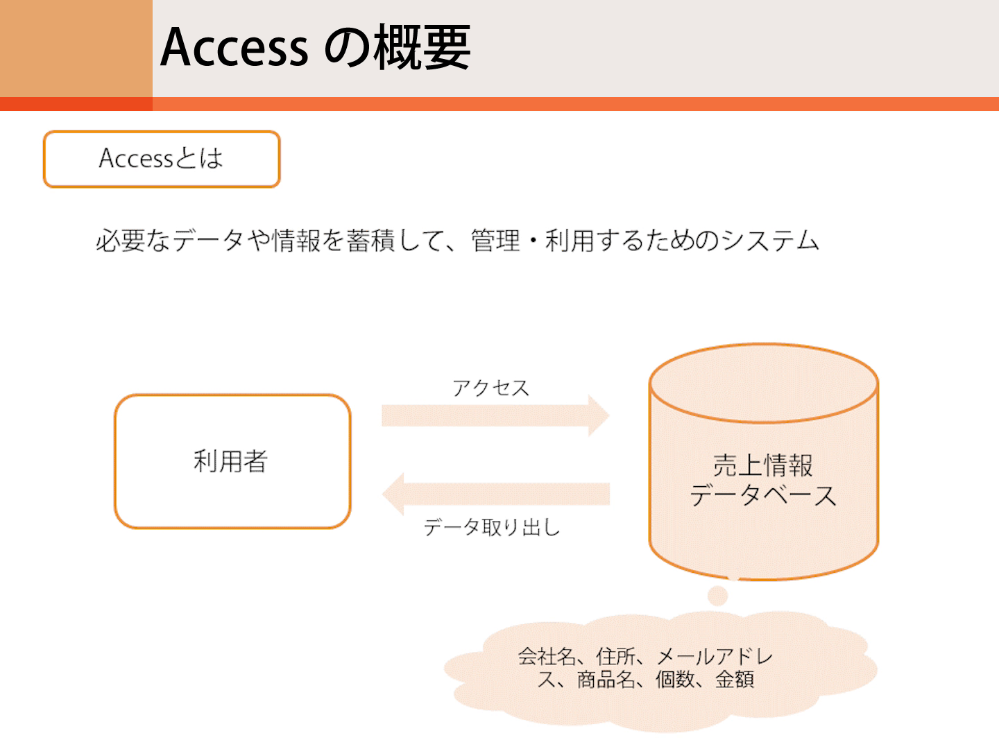 Office2010Access講座